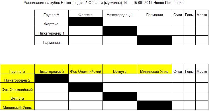 Стыковые матчи. Расписание игр. Флорбол в Нижнем Новгороде: сентябрь 2019