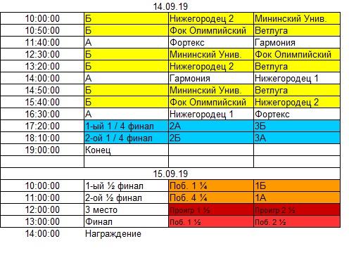 Расписание игр. Флорбол в Нижнем Новгороде: сентябрь 2019