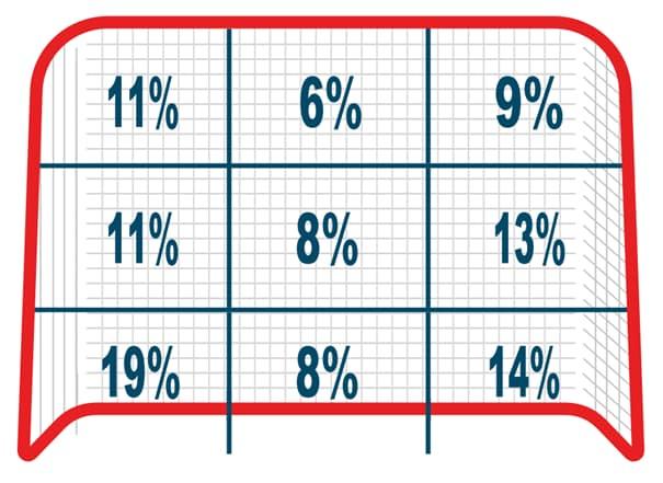 Статистические данные взяты изисследования, проведенного по заказу МФЛ после WFC 2016